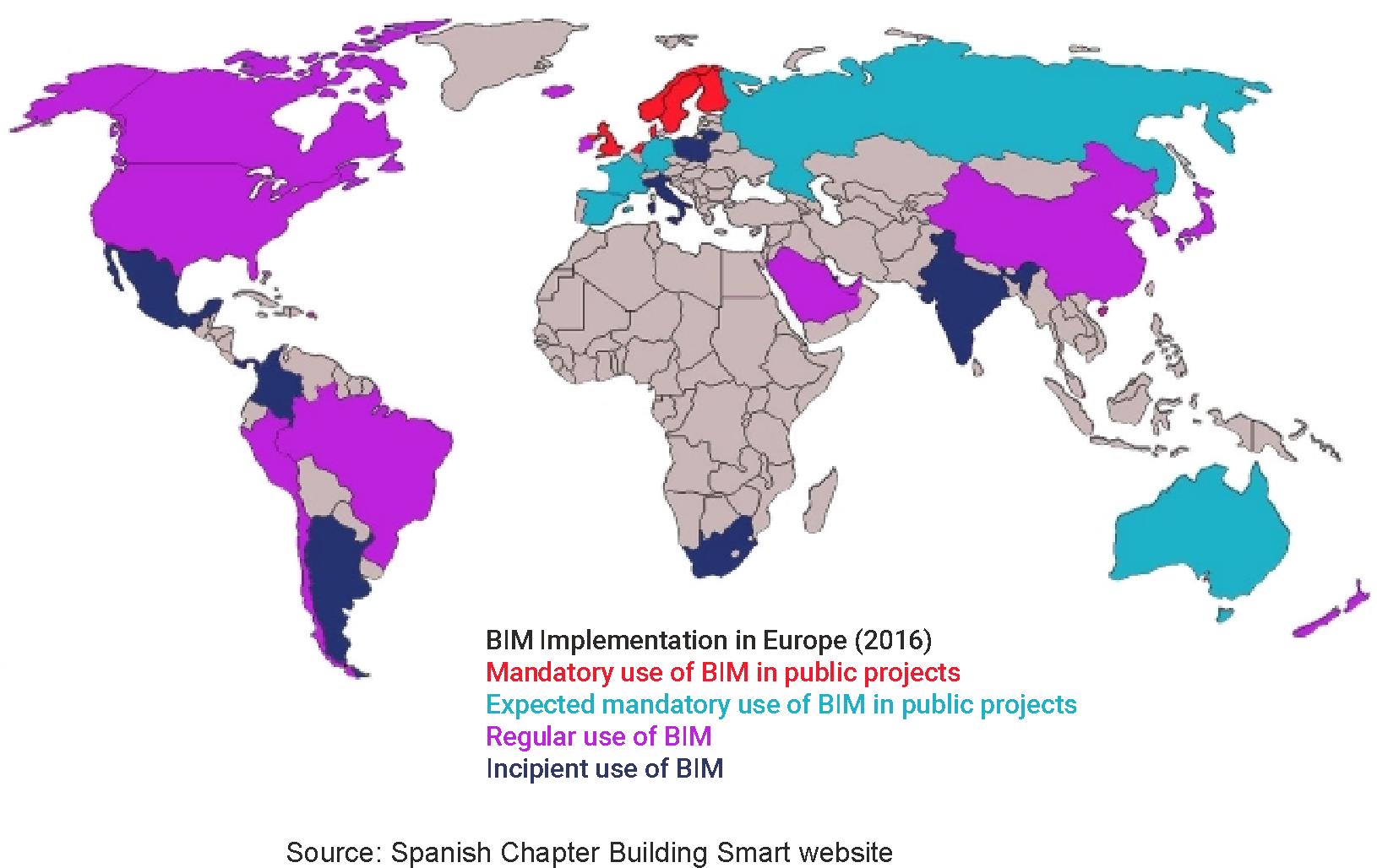 BIM_global.png